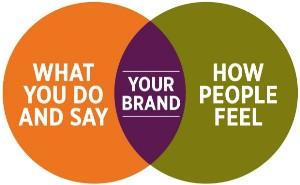 Brand-Strategy1_1571452718.jpg